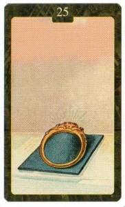 Значение 25 карты КОЛЬЦО из Оракула Ленорман (из книги Маркуса Кац и Тали Гудвин)